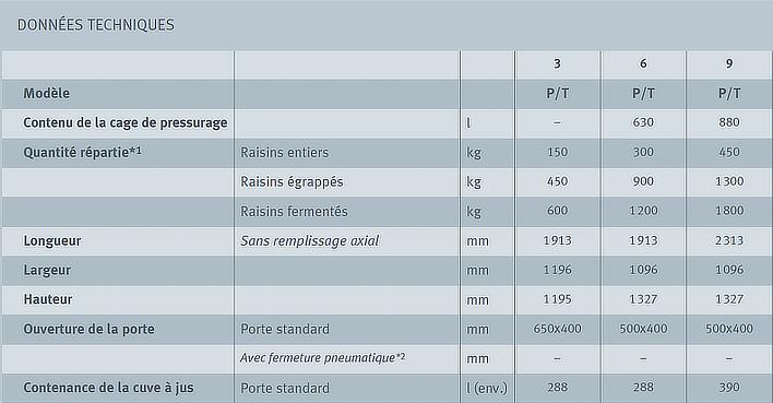 Europress données techniques 1-9 hl